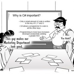 c-sharp-important-copy