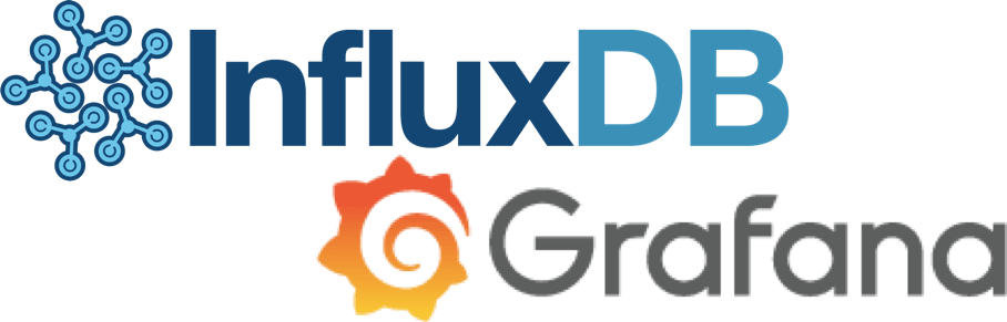 Getting Started With Grafana and InfluxDB · Sweetcode io