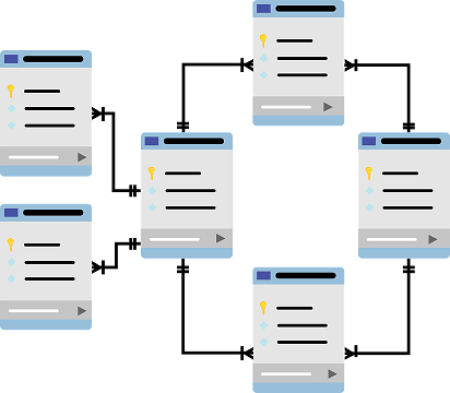 schema changes