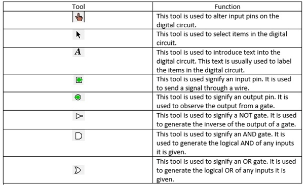 how to use logisim