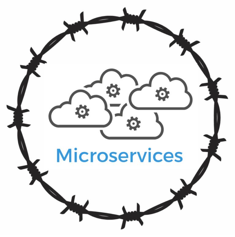 modern cloud-native applications