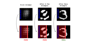 discriminator working to generate images
