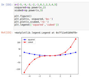 plots figures Python