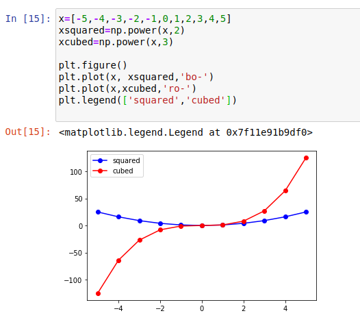 How to Convert Matlab Code to Python