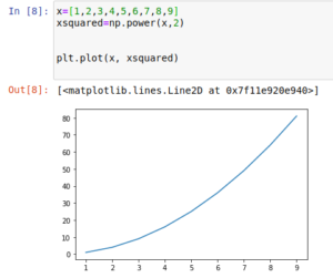 plots graphs jupyter notebook